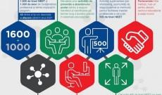 Aninoasa – Tinerii fără loc de muncă, înregistrați în baza națională de date, NEET