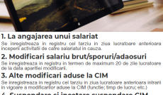 ITM Dâmboviţa – Versiune nouă Revisal
